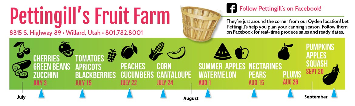 2019 Pettingills Fruit Farm summer produce timeline - find out when local fruit is hitting its peak with our northern Utah fruit calendar!
